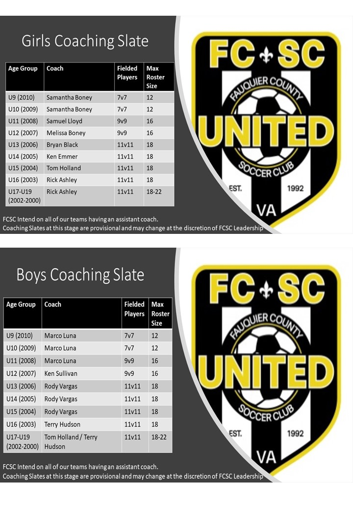 FCSC 2018-19 Travel Soccer Coaching Slate Announced